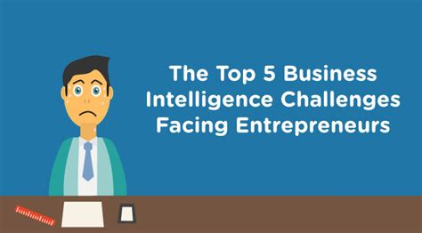 challenges that businesses 5 business intelligence challenges facing entrepreneurs