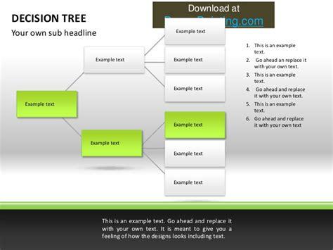 Powerpoint Decision Tree Powerpoint Decision Tree