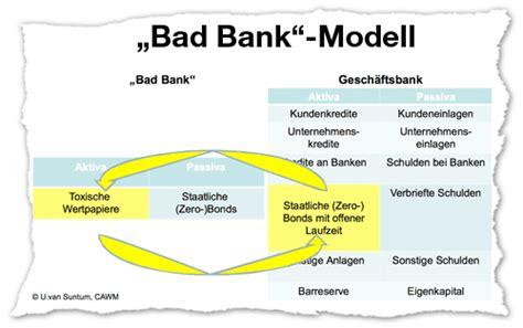 bank bad bad bank m 246 belideen