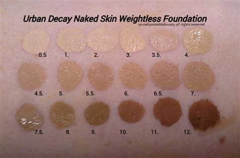 Naked8 Skin Decay Nkd 8 decay skin foundation review swatches of shades