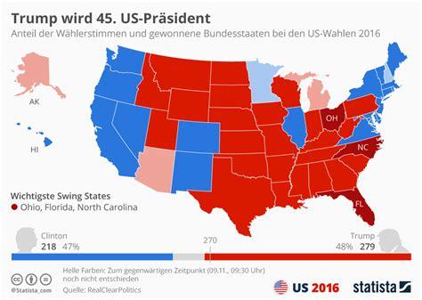 Us Wahl 2016 Aktuell Spreeradio - infografik wird 45 us pr 228 sident statista