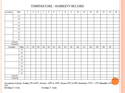 Dr Neeraj As Has Kindly Provided The List The Records With Their Formats Necessary To Meet The Temperature And Humidity Log Template