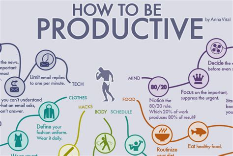 how to be an how to be productive memolition