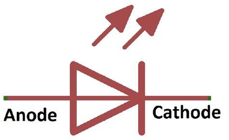 image gallery light emitting diode symbol