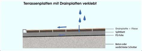Balkon Steinplatten Verlegen by Terrassenplatten Fliesen Terrassenfliesen Terrassone Lose