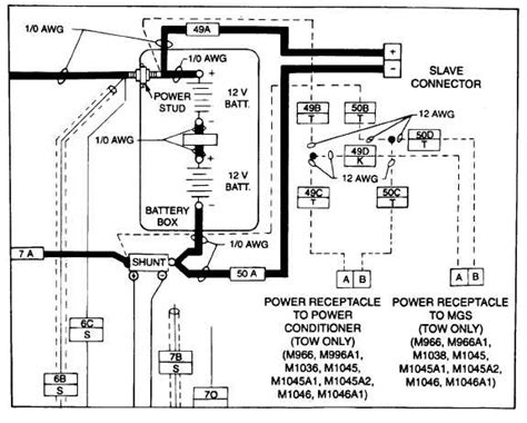 tm 9 2320 280 10 wiring diagrams wiring diagram schemes