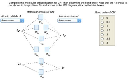 complete orbital diagram solved complete this molecular orbital diagram for cn the