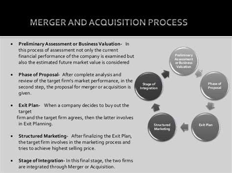 mergers and acquisitions dissertation topics merger acquisition with study