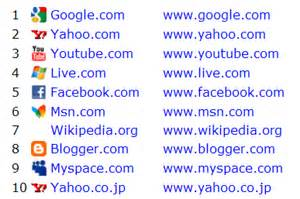 Search engines list top 10
