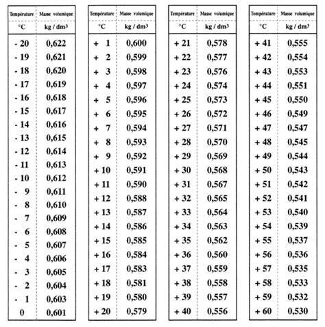 Wieviel Kfz Steuer Für Motorrad by Umrechnung Tschechische Kronen Tabelle Wroc Awski