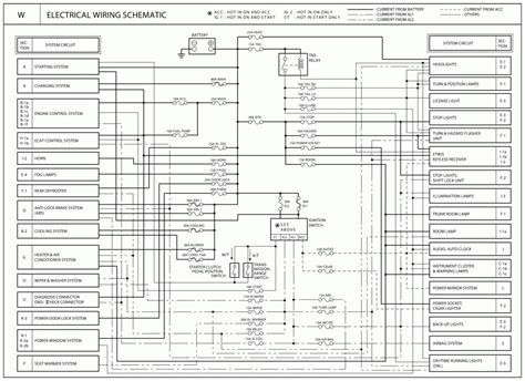 kia sorento headlight wiring diagram kia automotive