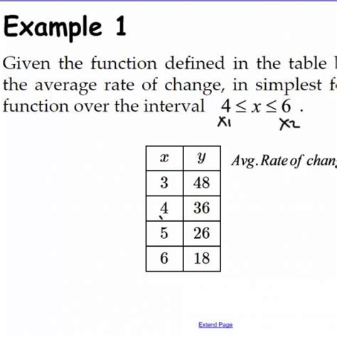 Rate Of Change From A Table Average Rate Of Change Slope From A Table