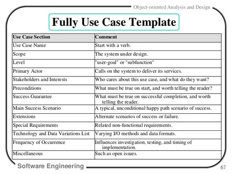 use template software requirementspecification