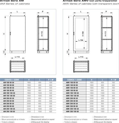 armadi modulari armadi modulari 171 aldegani