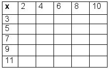 pattern for adding even numbers maggie s teachers lounge
