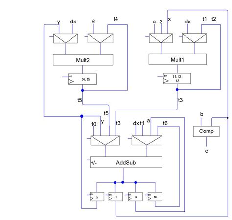 layout and schematic check check out my gliffy diagram list 3 6 data path design