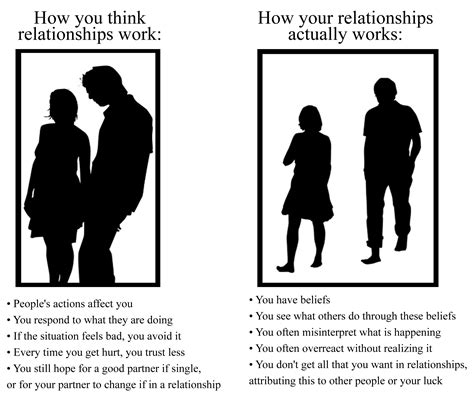 Memes About Relationships - relationship goals meme