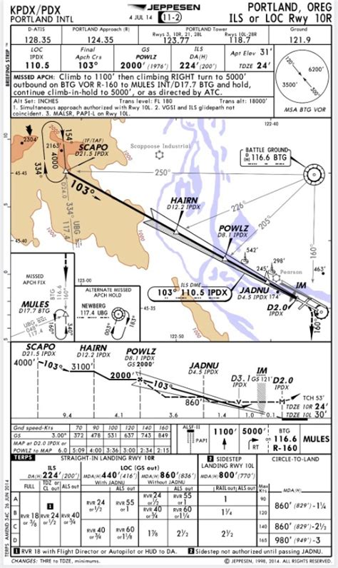 jeppesen airport diagram the differences between jeppesen and faa charts part 2