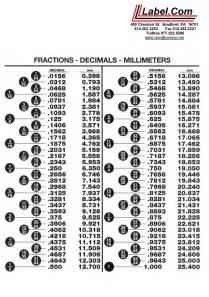 fraction chart new calendar template site
