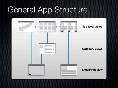 ui layout pane center android 4 0 ui design tips