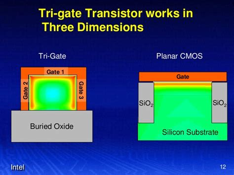 tri gate transistor ppt transistor gate thickness 28 images intel announces 22nm 3d tri gate transistors shipping in