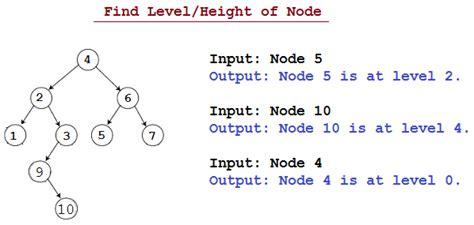 binary pattern in java find height of node in binary tree in java javabypatel