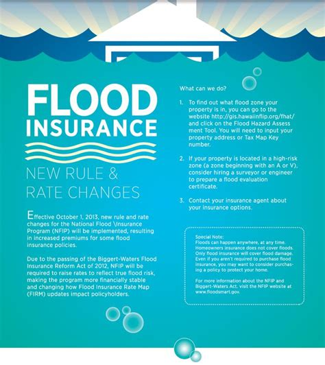 Flood Zone Address Lookup 61 Best Images About Flood Insurance On About