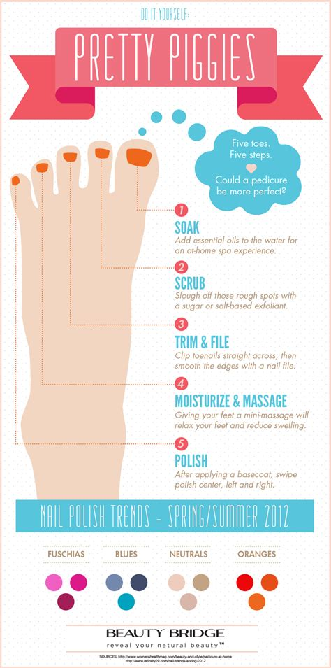 How To Give Yourself A Pedicure by Pretty Piggies And Nail Trends Summer 2012