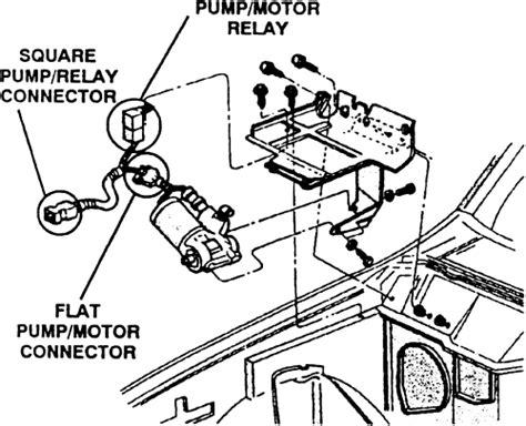 repair anti lock braking 1995 jeep grand cherokee electronic throttle control repair guides bendix anti lock brake system booster pump and motor autozone com
