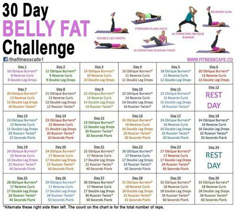 30 day diet plan challenge 1000 ideas about 30 day diet on how to lose