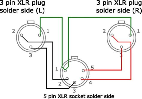 audio xlr wiring diagram meaning wiring diagram