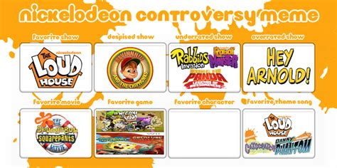Nickelodeon Memes - nickelodeon controversy meme my opinion by oobob539 on