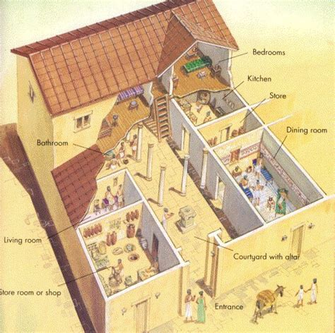 Layout Of Ancient Greek House | ancient greek home i like the ancient greek house set up