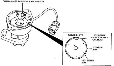 manual repair free 1994 mercury villager engine control nissan xterra knock sensor relocation nissan free engine image for user manual download