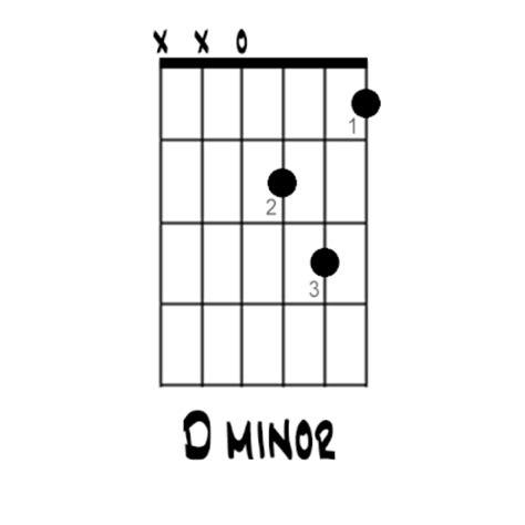 Guitar Guitar Chords B Minor Guitar Chords B Minor | Www.kotaksurat.co