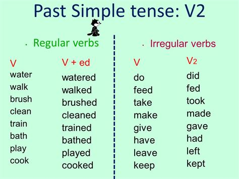 make the patterns of simple present tense past simple tense v2 regular verbs irregular verbs v v2