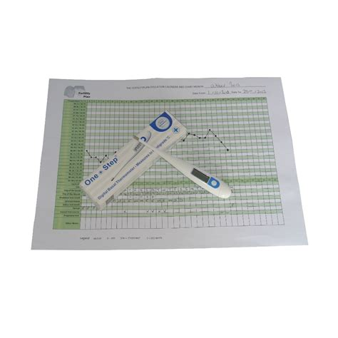 Ovulation Thermometer digital basal bbt centigrade celsius ovulation