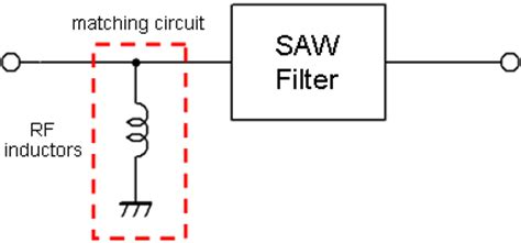 inductor filter diagram rf inductors matching murata manufacturing co ltd