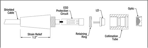 laser diode esd protection laser diode collimation and focusing