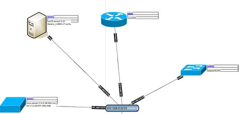visio topology netdepict review visio network drawing software routerfreak