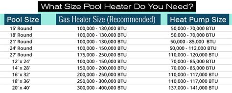 pool table sizes chart pool table sizes chart all about pool chlorine with