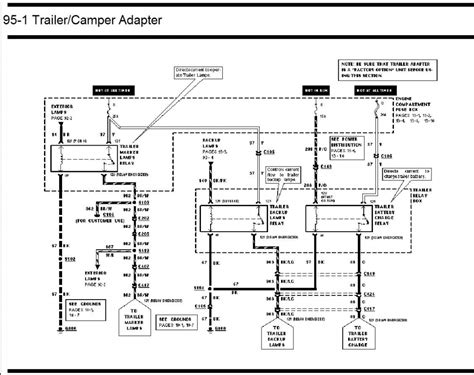 Lance Camper Wiring Diagrams Engine L Diagram With Regard