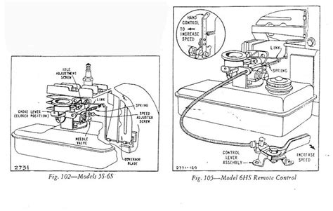 briggs and stratton governor linkage diagrams briggs 6s throttle governor linkage smokstak