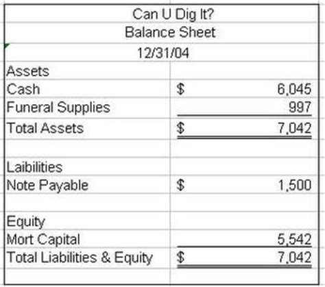 simple balance sheet and income statement exle
