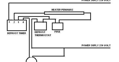Kulkas Showcase Jogja cara merubah pcb elektrik kulkas timer defrost service