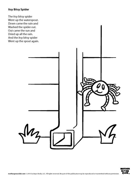 Itsy Bitsy Spider Coloring Pages speakaboos
