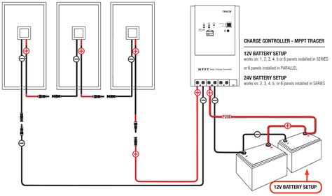 solar panels diagram 12v solar panel wiring diagram 12 volt solar panel battery