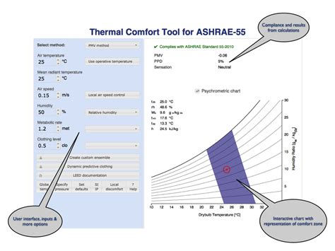 ashrae thermal comfort tool help for cbe thermal comfort tool for ashrae 55