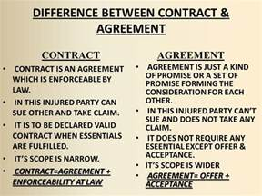 Difference Between Contract And Outline Agreement government college ropar presentation on business laws ppt