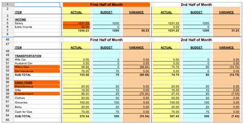 How Will My Money Last Spreadsheet by Free Budgeting Spreadsheet Money Saving 174